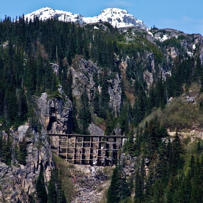 Paso y ruta blancos de Yukon imagen de archivo libre de regalías