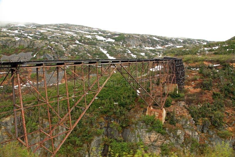 Paso y ruta blancos de Yukon foto de archivo