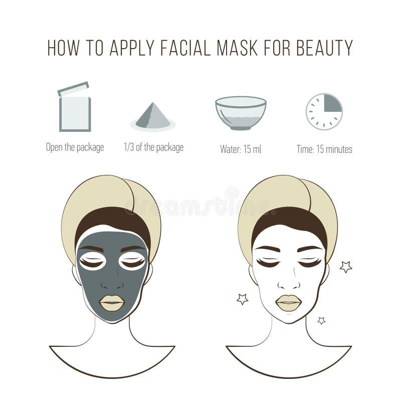 Pasos cómo aplicar la máscara facial Paquete, máscara facial, agua Ejemplos del vector fijados stock de ilustración