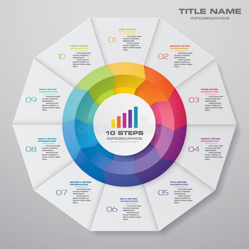 10 pasos completan un ciclo los elementos del infographics de la carta para la presentación de datos stock de ilustración