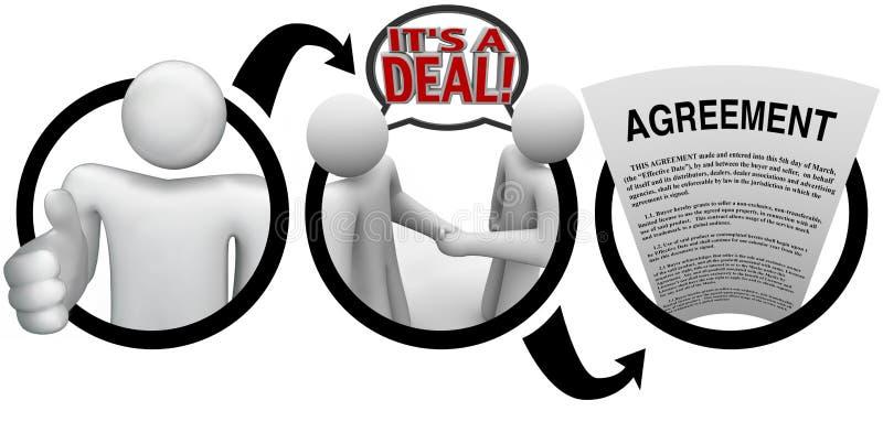 Pasos de progresión del diagrama que hacen frente al acuerdo del reparto stock de ilustración