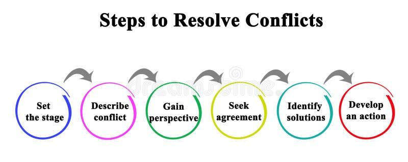 Pasos para resolver conflictos libre illustration
