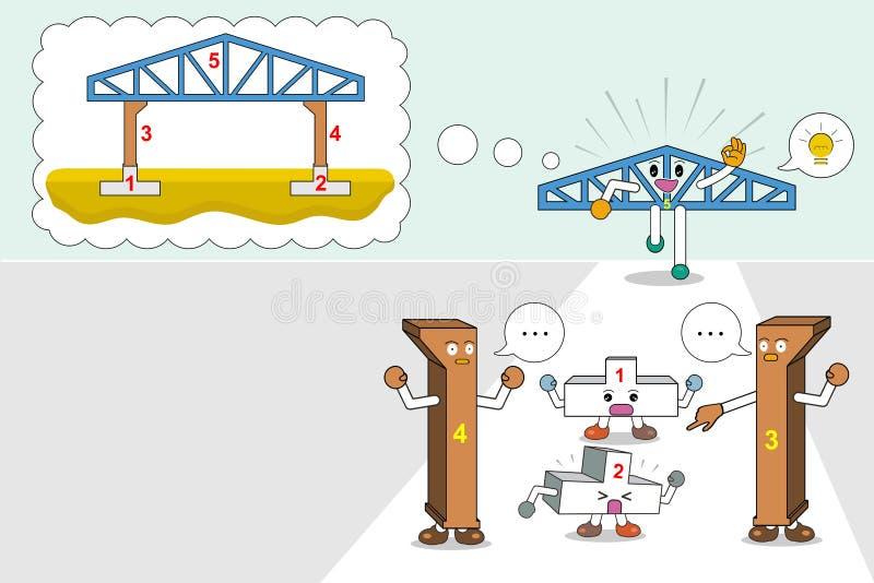 Pasos por la instalación del edificio del almacén de la estructura, concepto del paso del trabajo en equipo para las metas exacta stock de ilustración