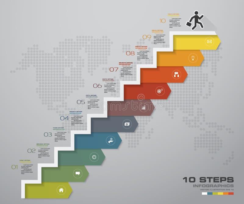 10 pasos procesan el elemento del infographics para la presentación stock de ilustración