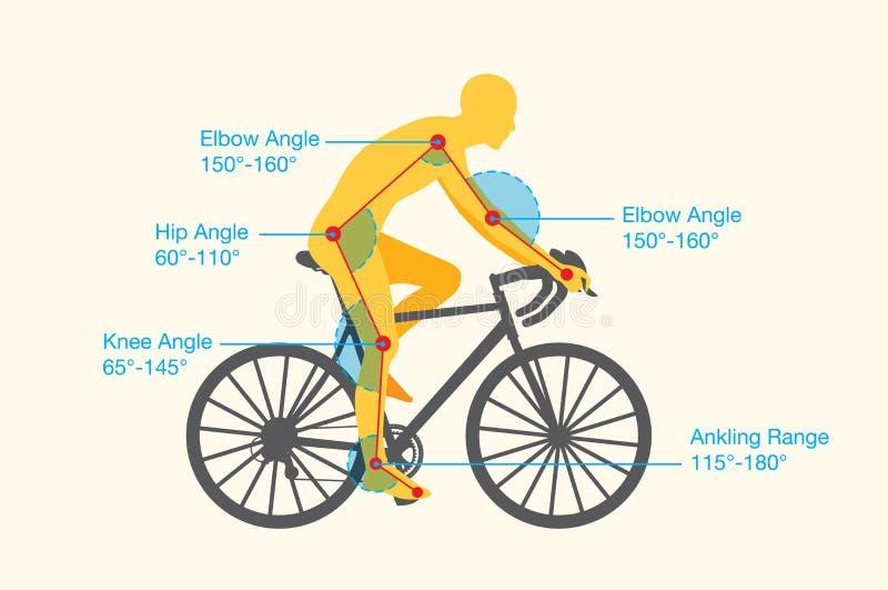Passande anvisning för cykel stock illustrationer