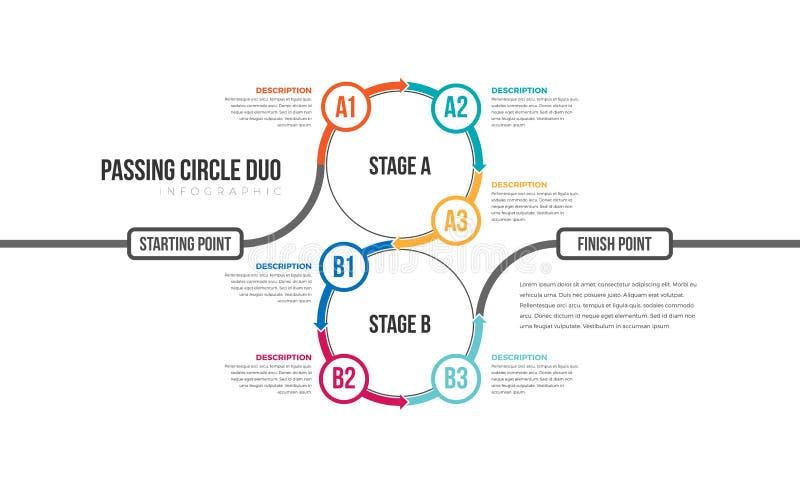 Passando o duo Infographic do círculo ilustração stock