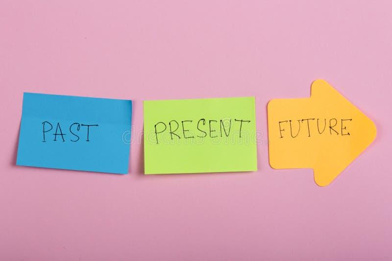 ' Passato, presente, future' , la frase ? scritta sugli autoadesivi variopinti su fondo rosa fotografia stock