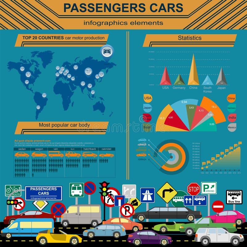 Passenger car, transportation infographics. Vector illustration stock illustration