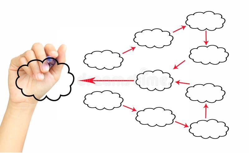 Passi il diagramma dell'illustrazione in whiteboard isolato su bianco immagine stock libera da diritti