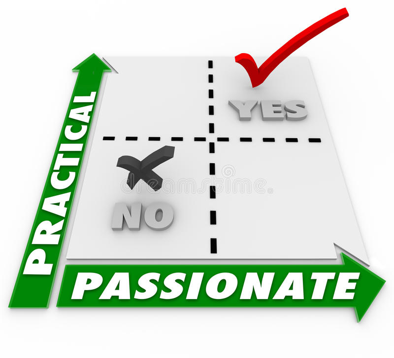 Passionate Vs Practical Choice Matrix Best Option Stock Photography