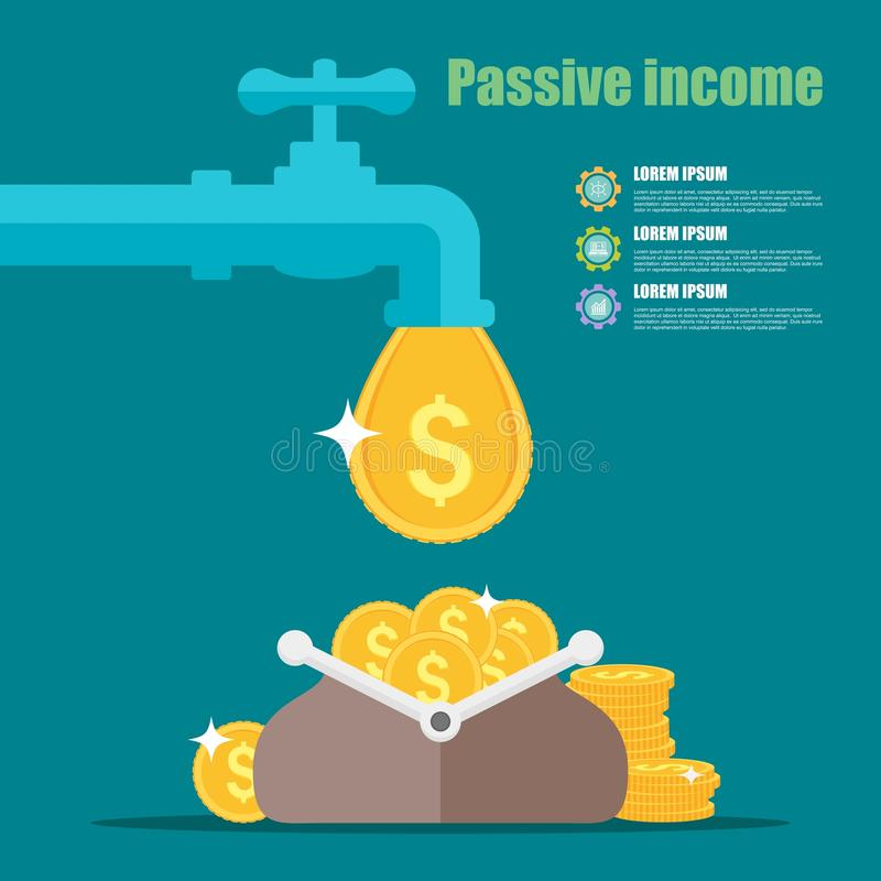 Passive income concept. Cartoon vector. Illustration. Wallet with dollar golden coins royalty free illustration