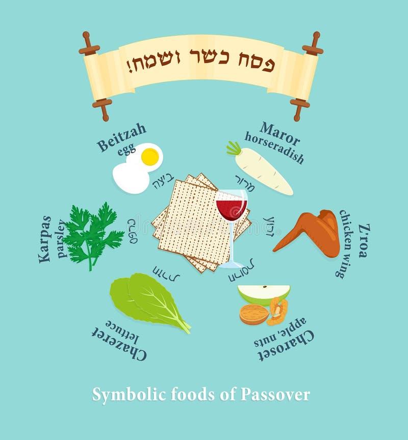 Passover symbole Ustawiający ilustracji