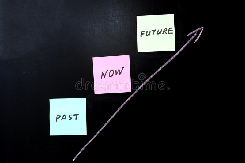 Past, now and future royalty free stock photo