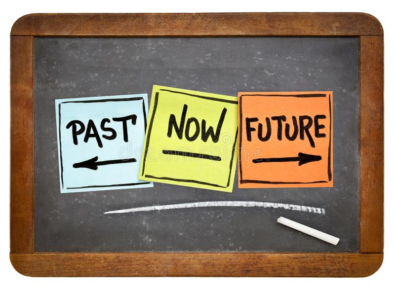 Past, now and future concept stock photography