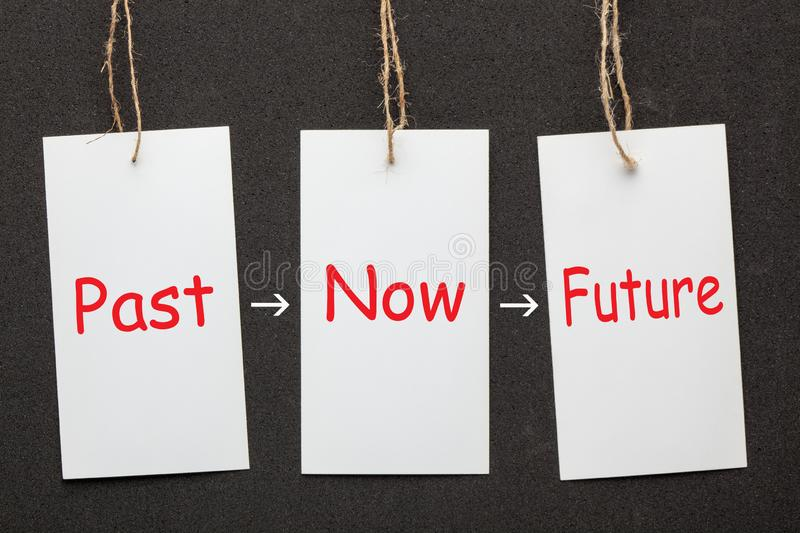 Past Now Future stock images