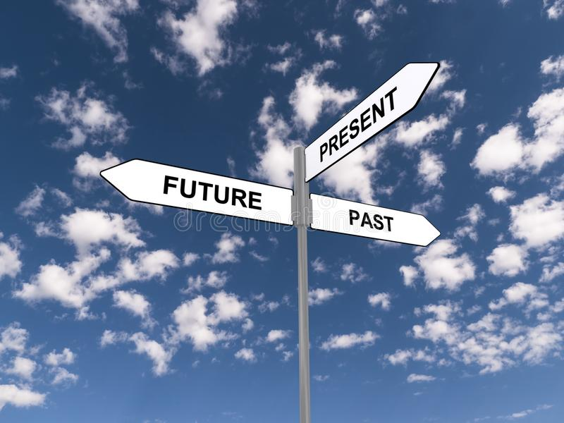 Past present and future sign stock image
