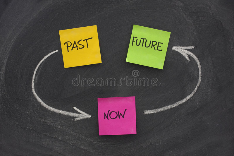 Download Past, Present, Future, Time Loop Concept Stock Photo - Image: 8750964