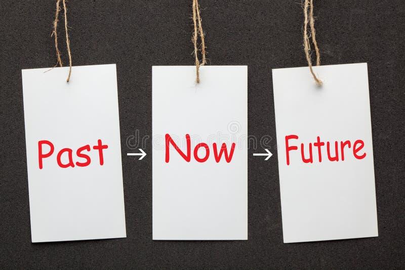 Past przyszłość teraz obrazy stock