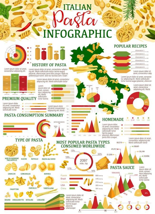 Pasta infographic con i grafici ed i diagrammi illustrazione di stock