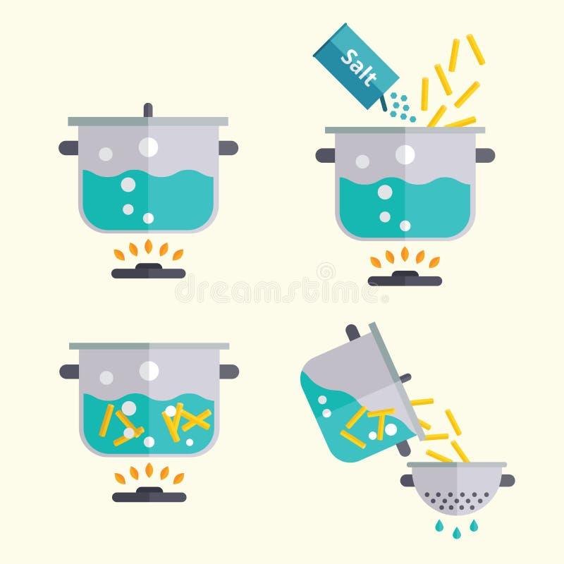 Pastamatlagningrecept Spagetti eller nudlar som in gör anvisning stock illustrationer