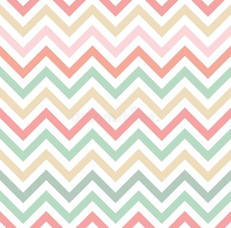 Pastelkleur gekleurd chevronpatroon vector illustratie