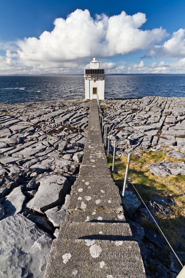 Path to Burren Lighthouse