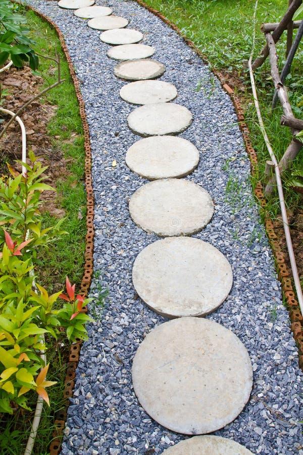 Download Pathway in garden stock image. Image of garden, abstract - 25573641