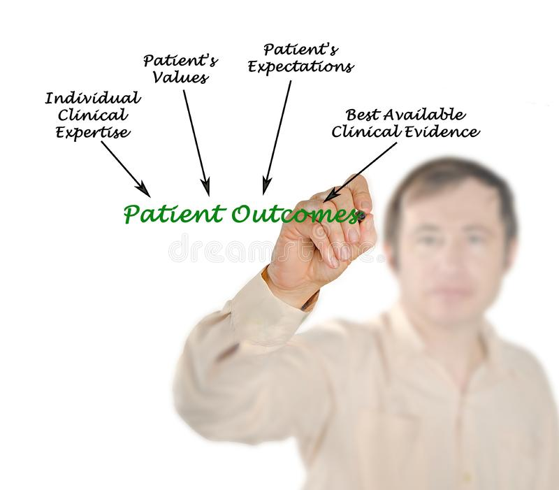 Patient Outcomes stock photo