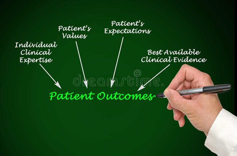 Patient Outcomes stock photography