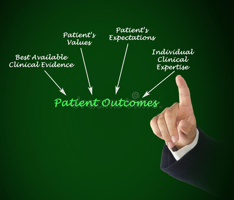 Patient Outcomes royalty free stock images