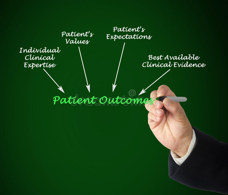 Patient Outcomes royalty free stock photo