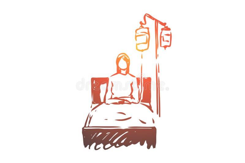 Patient sjukhus, medicin, hälsa, droppglassbegrepp Hand dragen isolerad vektor stock illustrationer