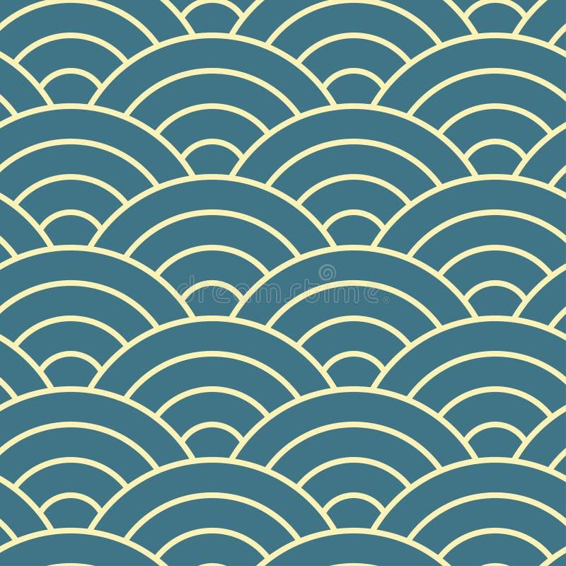 Patroon van de art deco het naadloze eenvoudige manier Het herhalen van moderne luxe minimale geometrische linebackground Retro e royalty-vrije illustratie