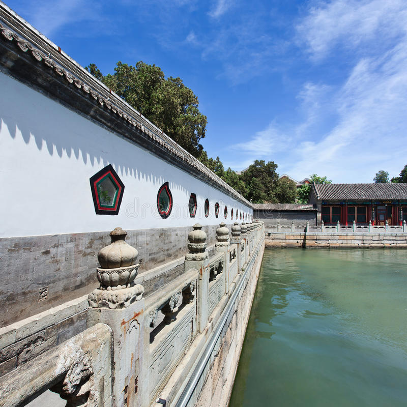 Pavilion of Summer Palace bordering Kunming Lake, Beijing, China. Pavilion of ancient Summer Palace bordering Kunming Lake, Beijing, China royalty free stock photography