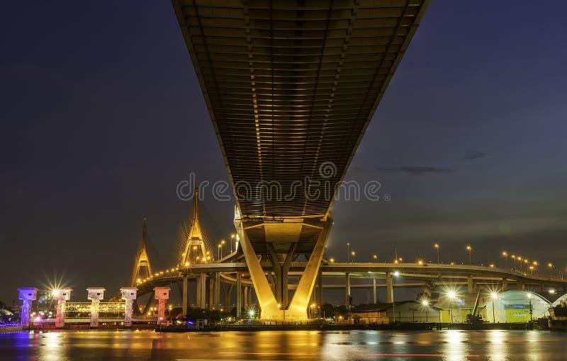 Paysage de pont de Bhumibol photo stock