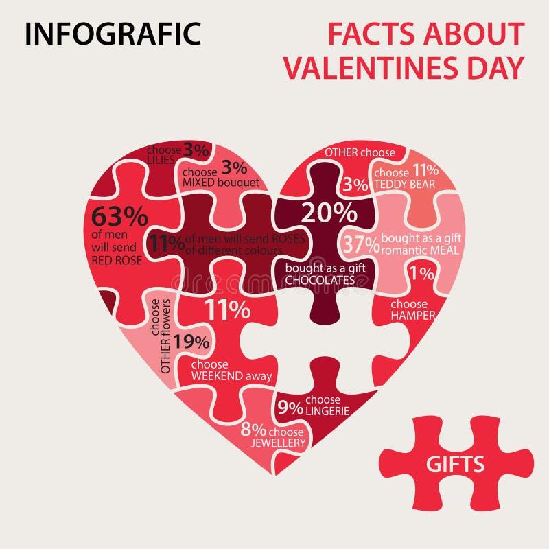 Pazzle сердца Факты о дне валентинок иллюстрация штока