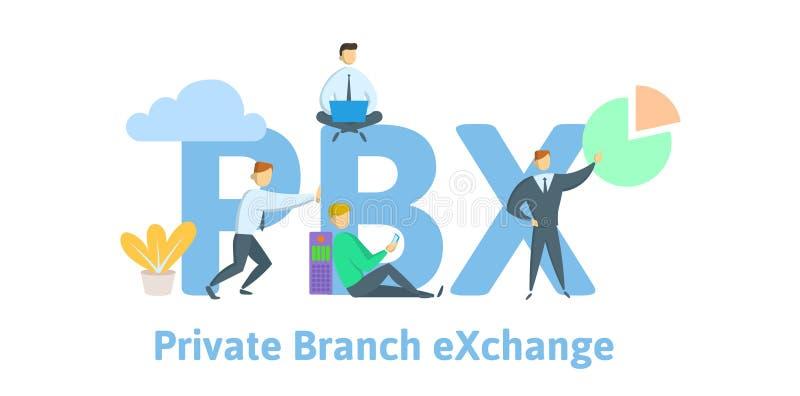 PBX, частный обмен ветви Концепция с ключевыми словами, письмами и значками Плоская иллюстрация вектора на белой предпосылке иллюстрация вектора