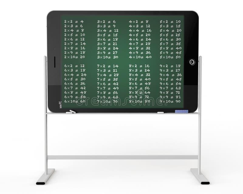 PC de comprimé comme support de tableau noir avec la table de multiplication illustration stock