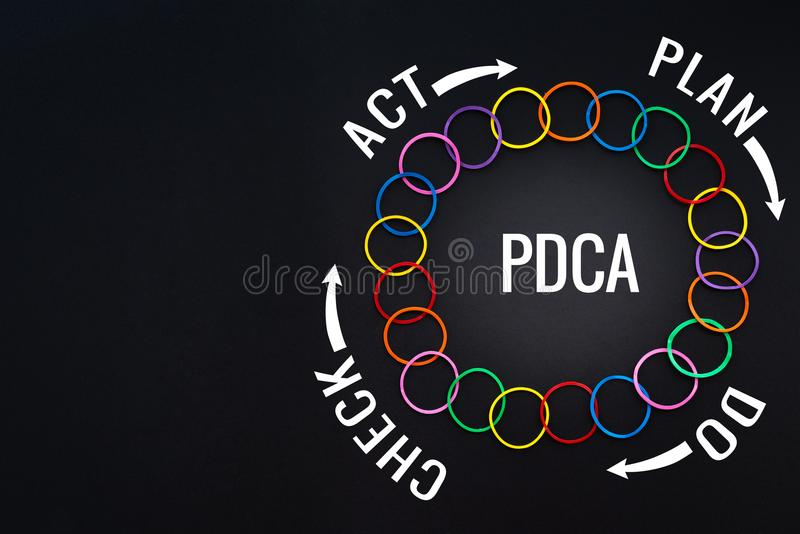 PDCA步骤改进,行动纲领战略 在黑背景的五颜六色的橡皮筋儿与文本计划,检查和行动 免版税图库摄影