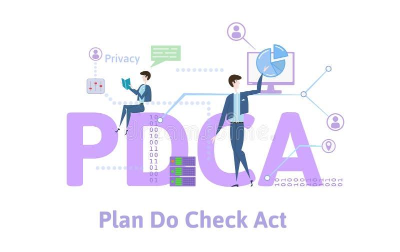 PDCA,计划,检查,行动 与主题词、信件和象的概念桌 在白色的色的平的传染媒介例证 向量例证