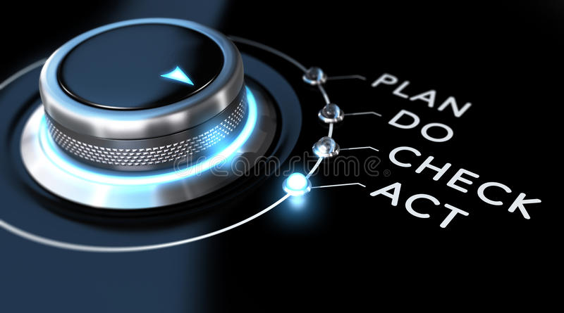 PDCA,连续的改善 皇族释放例证