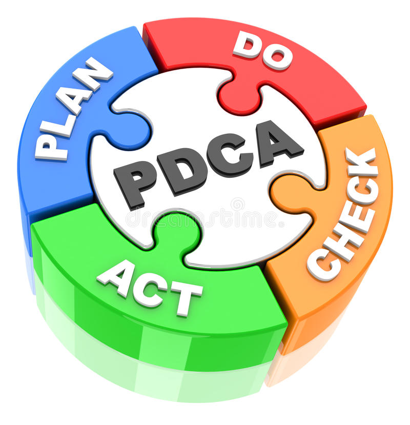 Pdca circle. 3d generated picture of a pdca circle stock illustration