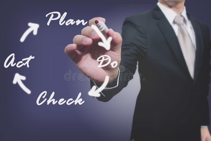 PDCA cycle management, Business royalty free stock image