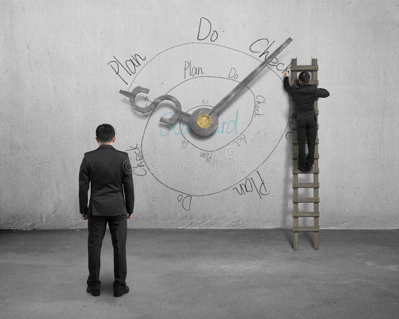 PDCA infinite loop doodle with clock hands and businessmen. PDCA infinite loop doodle on wall with clock hands and businessmen stock photography
