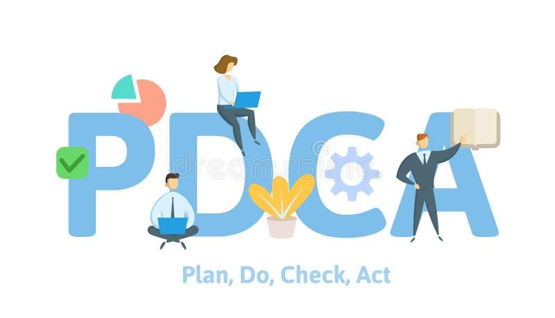 PDCA, piano, fanno, controllo, Legge Concetto con le parole chiavi, le lettere e le icone Illustrazione piana di vettore su fondo royalty illustrazione gratis