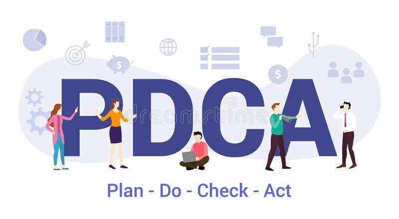 Pdca-plan controleert wel het concept 'act' met grote woorden of tekst en team mensen met een moderne platte stijl - vector royalty-vrije illustratie