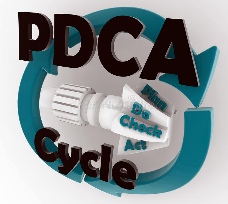 Download PDCA - Plan, Do, Check, Act Cycle Teal Render Stock Illustration - Image: 46845201