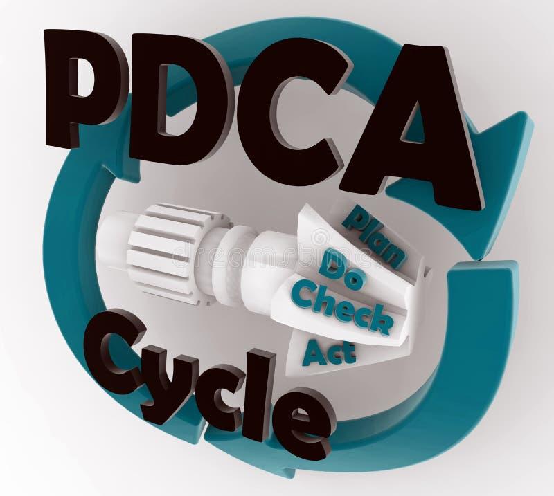 PDCA - planet, gör, kontrollen, handlingscirkuleringskricka framför royaltyfri illustrationer