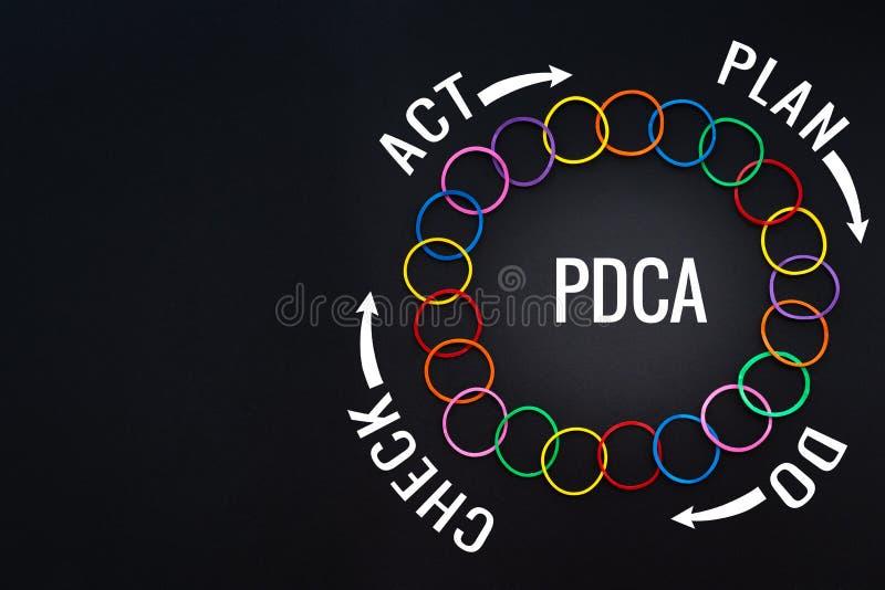 PDCA-processförbättring, handlingsplanstrategi den färgrika gummibandet på de svarta bakgrunderna med textPLAN, GÖR, KONTROLLEN o royaltyfri fotografi