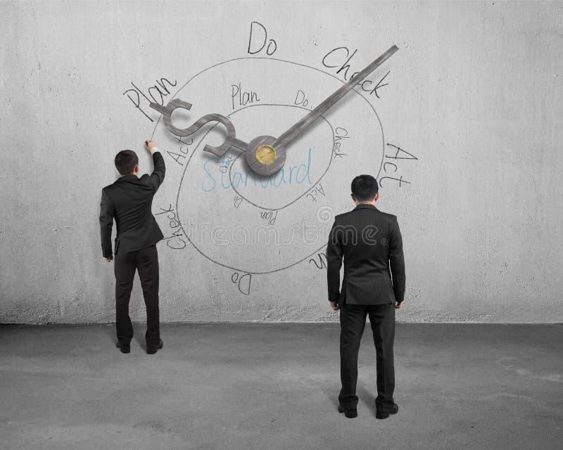PDCA skizzierend, fahren Sie auf Wand mit den Uhrhänden rad stockfotografie